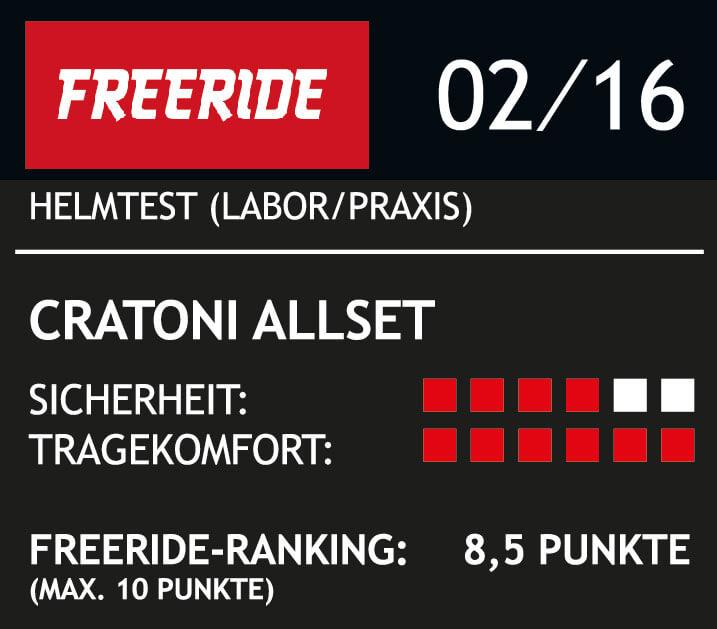 Freeride Helmtest 2016